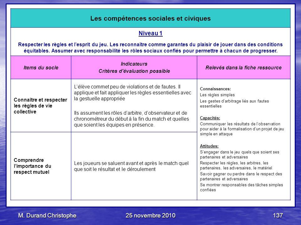 M. Durand Christophe25 novembre 2010137 Les compétences sociales et civiques Niveau 1 Respecter les règles et lesprit du jeu. Les reconnaître comme ga