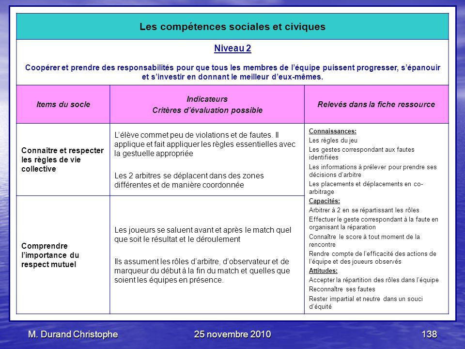 M. Durand Christophe25 novembre 2010138 Les compétences sociales et civiques Niveau 2 Coopérer et prendre des responsabilités pour que tous les membre