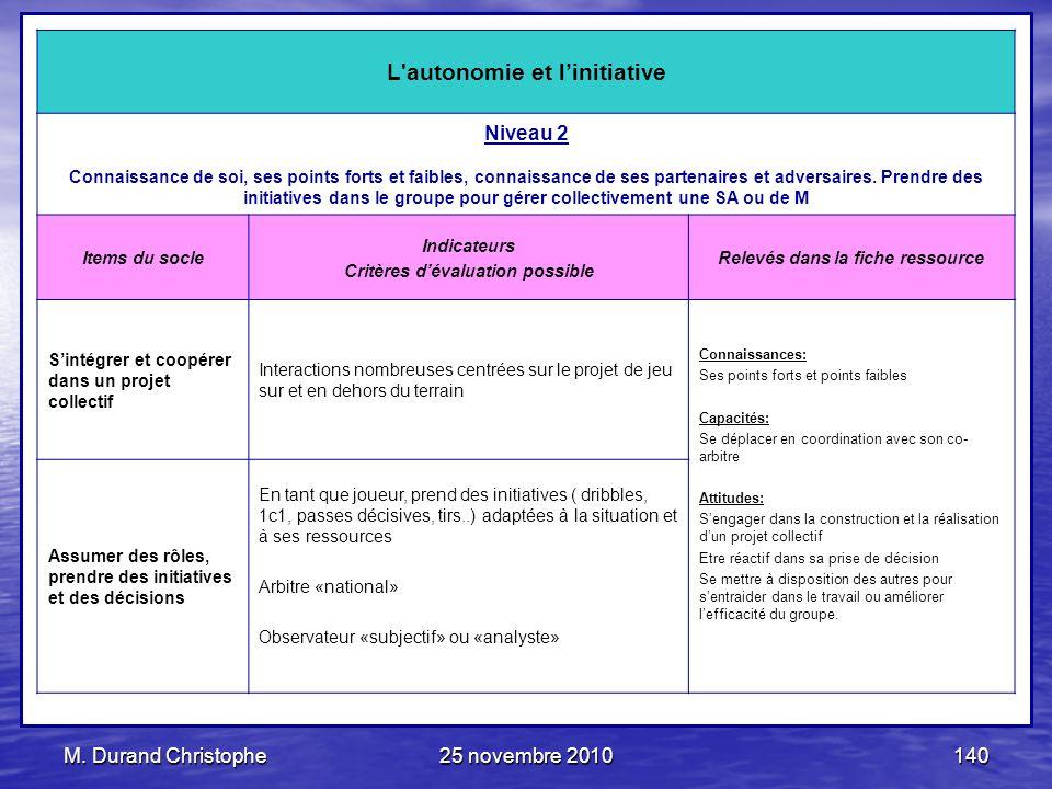 M. Durand Christophe25 novembre 2010140 L'autonomie et linitiative Niveau 2 Connaissance de soi, ses points forts et faibles, connaissance de ses part