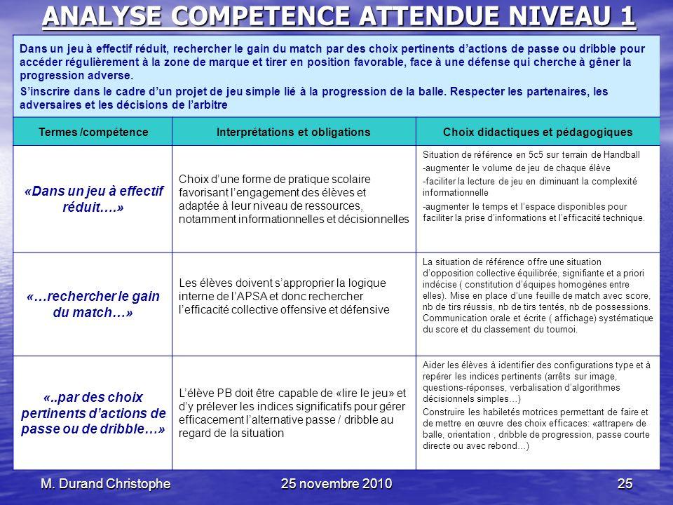 M. Durand Christophe25 novembre 201025 ANALYSE COMPETENCE ATTENDUE NIVEAU 1 Dans un jeu à effectif réduit, rechercher le gain du match par des choix p