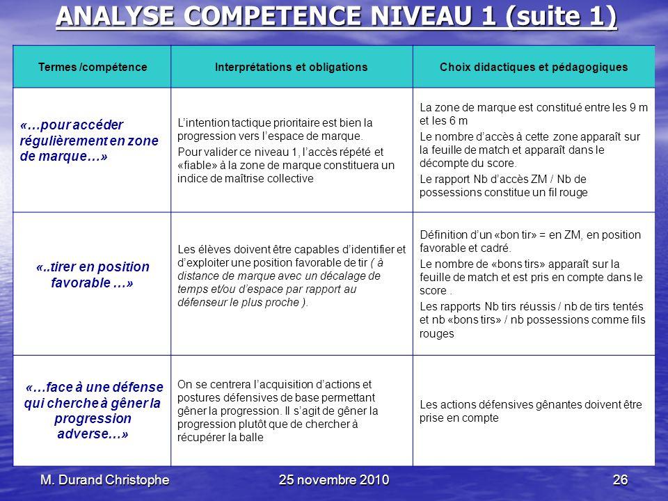 M. Durand Christophe25 novembre 201026 ANALYSE COMPETENCE NIVEAU 1 (suite 1) Termes /compétenceInterprétations et obligationsChoix didactiques et péda