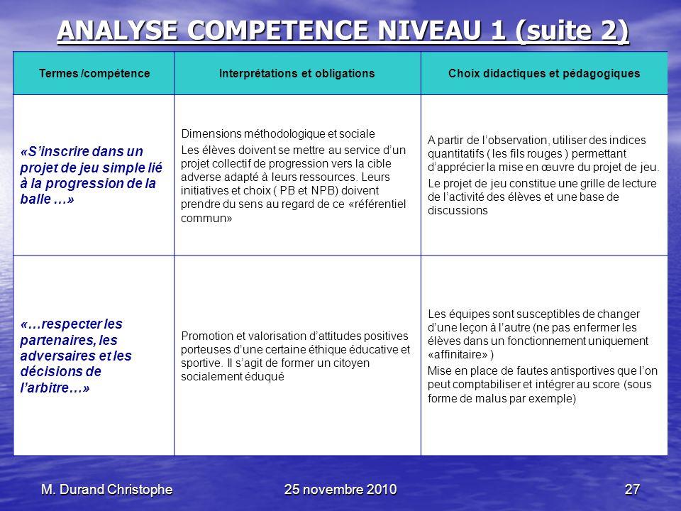 M. Durand Christophe25 novembre 201027 ANALYSE COMPETENCE NIVEAU 1 (suite 2) Termes /compétenceInterprétations et obligationsChoix didactiques et péda