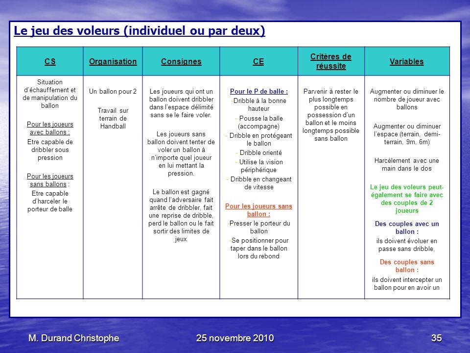 M. Durand Christophe25 novembre 201035 Le jeu des voleurs (individuel ou par deux) CSOrganisationConsignesCE Critères de réussite Variables Situation