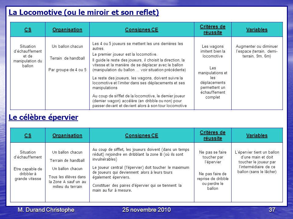 M. Durand Christophe25 novembre 201037 La Locomotive (ou le miroir et son reflet) Le célèbre épervier CSOrganisationConsignes CE Critères de réussite