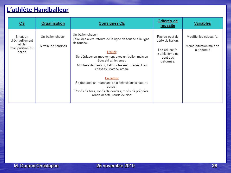 M. Durand Christophe25 novembre 201038 Lathlète Handballeur CSOrganisationConsignes CE Critères de réussite Variables Situation déchauffement et de ma