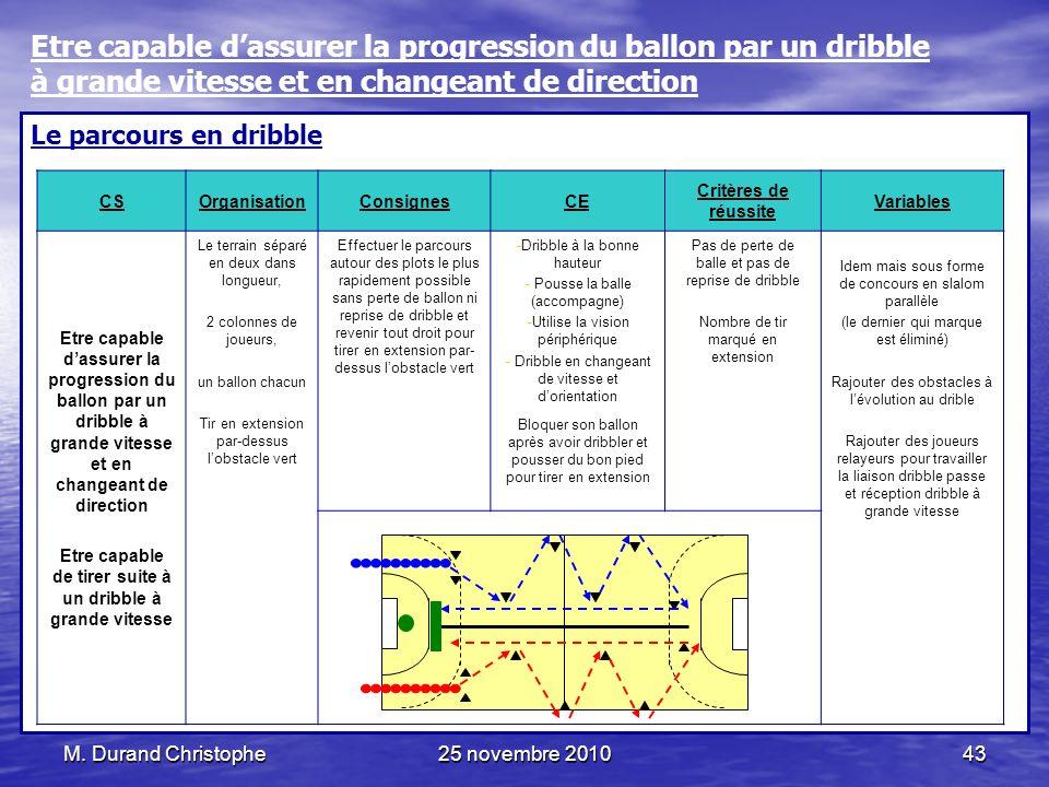M. Durand Christophe25 novembre 201043 Le parcours en dribble CSOrganisationConsignesCE Critères de réussite Variables Etre capable dassurer la progre