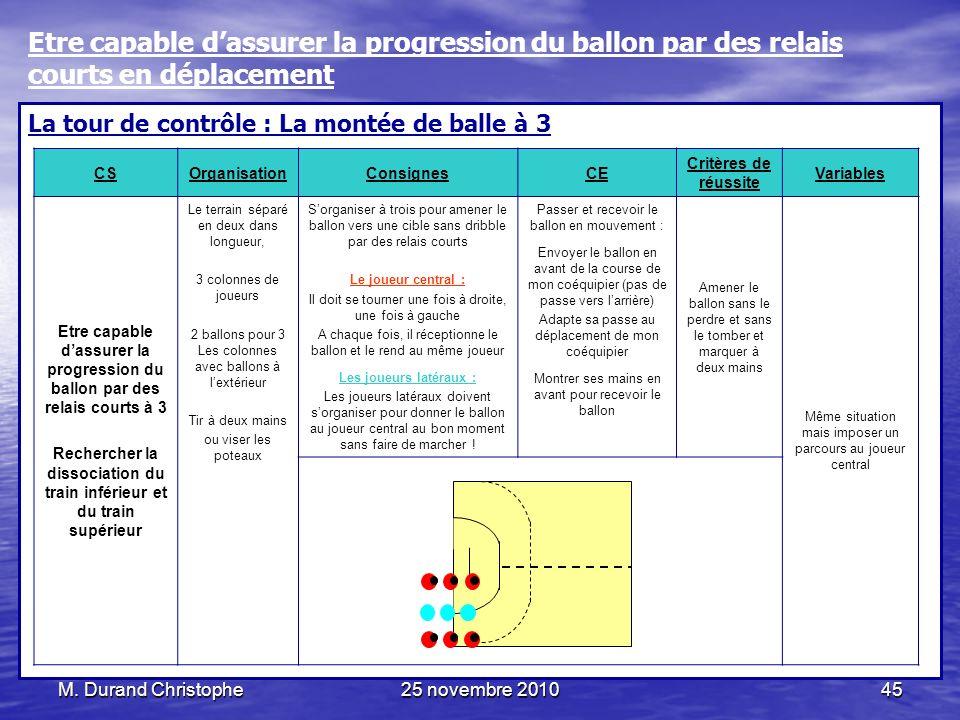 M. Durand Christophe25 novembre 201045 La tour de contrôle : La montée de balle à 3 CSOrganisationConsignesCE Critères de réussite Variables Etre capa