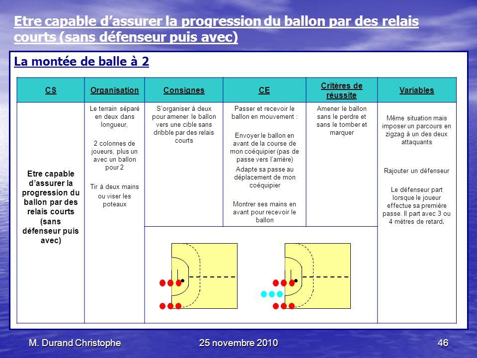 M. Durand Christophe25 novembre 201046 La montée de balle à 2 CSOrganisationConsignesCE Critères de réussite Variables Etre capable dassurer la progre