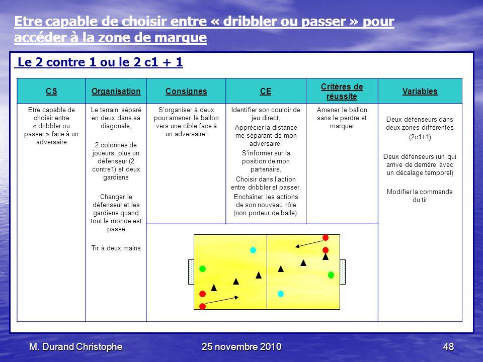 M. Durand Christophe25 novembre 201048 Le 2 contre 1 ou le 2 c1 + 1 CSOrganisationConsignesCE Critères de réussite Variables Etre capable de choisir e