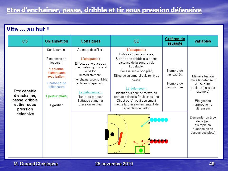 M. Durand Christophe25 novembre 201049 Vite … au but ! CSOrganisationConsignesCE Critères de réussite Variables Etre capable denchainer, passe, dribbl