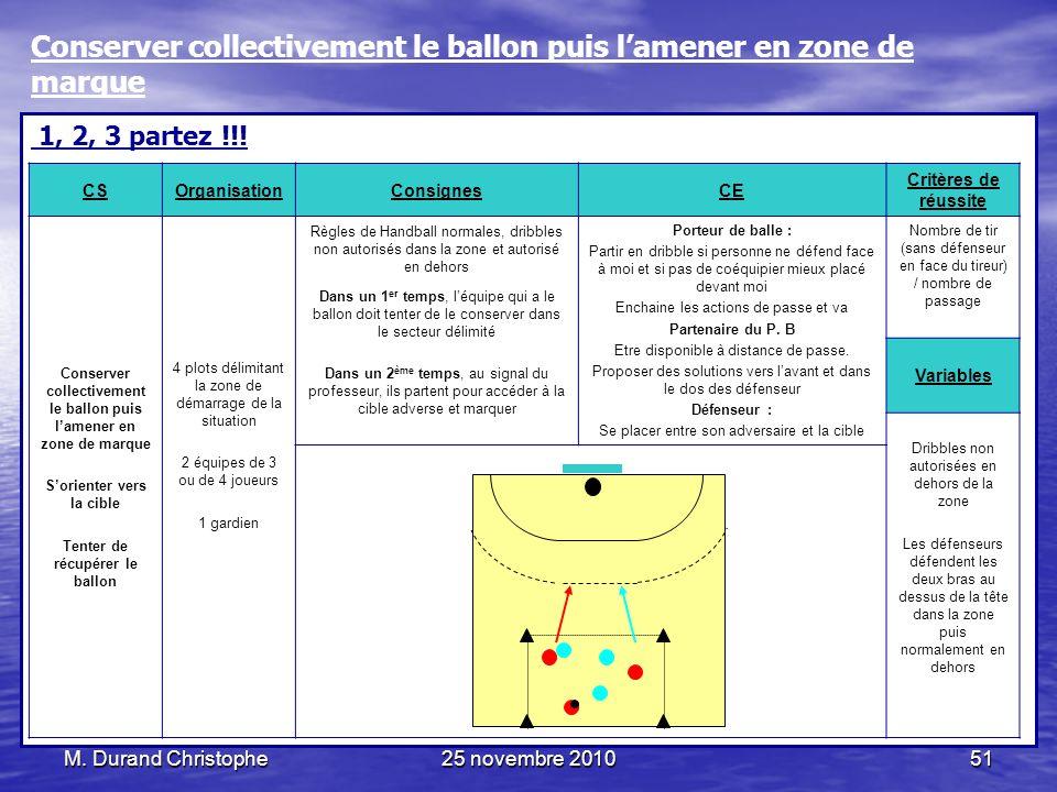 M. Durand Christophe25 novembre 201051 1, 2, 3 partez !!! CSOrganisationConsignesCE Critères de réussite Conserver collectivement le ballon puis lamen