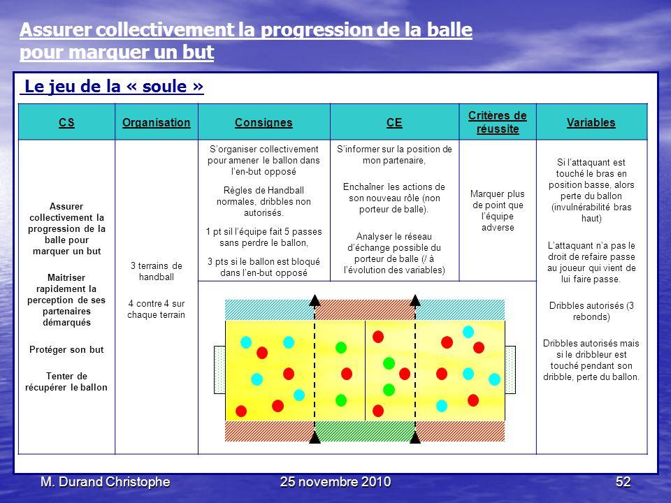 M. Durand Christophe25 novembre 201052 Le jeu de la « soule » CSOrganisationConsignesCE Critères de réussite Variables Assurer collectivement la progr