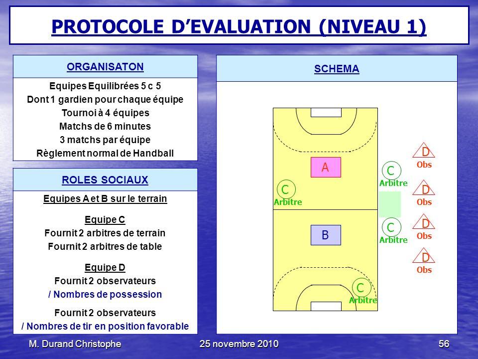 M. Durand Christophe25 novembre 201056 PROTOCOLE DEVALUATION (NIVEAU 1) ROLES SOCIAUX Equipes A et B sur le terrain Equipe C Fournit 2 arbitres de ter
