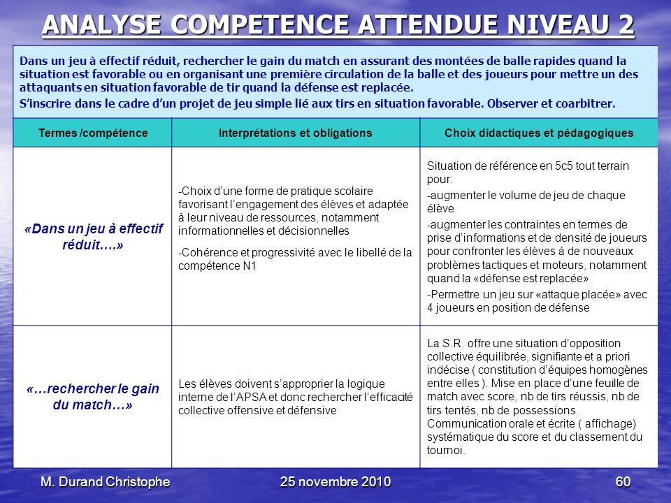 M. Durand Christophe25 novembre 201060 ANALYSE COMPETENCE ATTENDUE NIVEAU 2 Dans un jeu à effectif réduit, rechercher le gain du match en assurant des