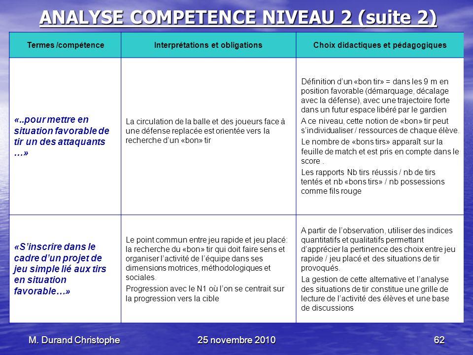 M. Durand Christophe25 novembre 201062 ANALYSE COMPETENCE NIVEAU 2 (suite 2) Termes /compétenceInterprétations et obligationsChoix didactiques et péda