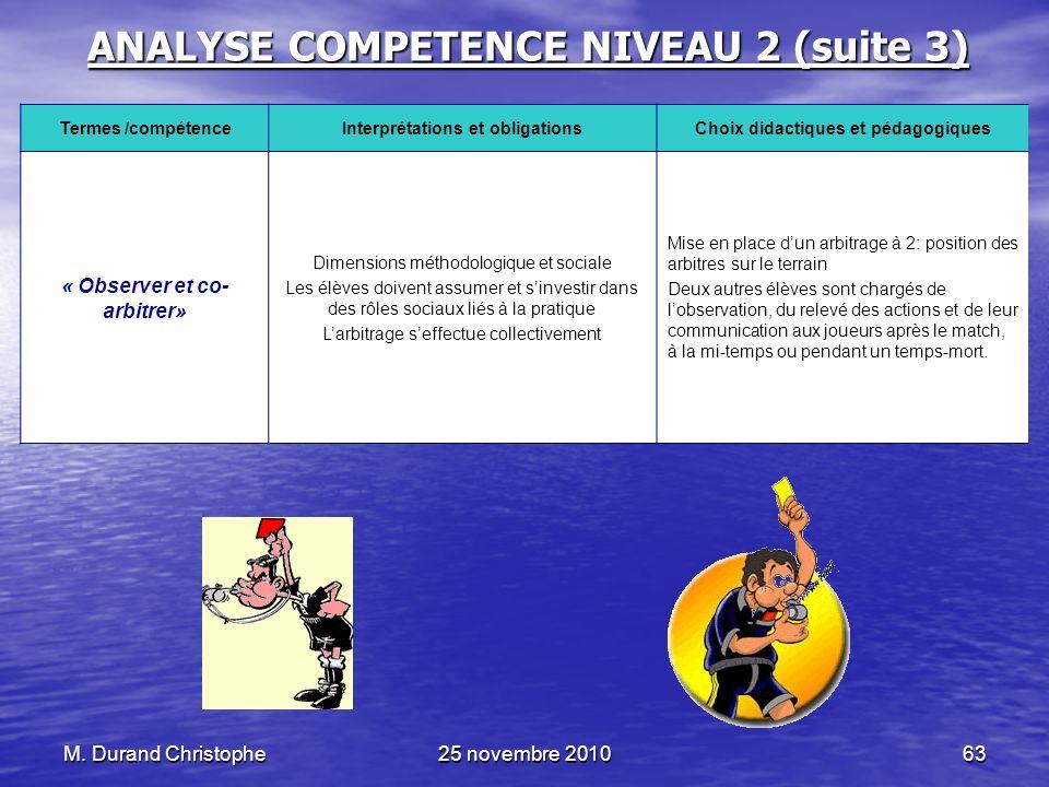 M. Durand Christophe25 novembre 201063 ANALYSE COMPETENCE NIVEAU 2 (suite 3) Termes /compétenceInterprétations et obligationsChoix didactiques et péda
