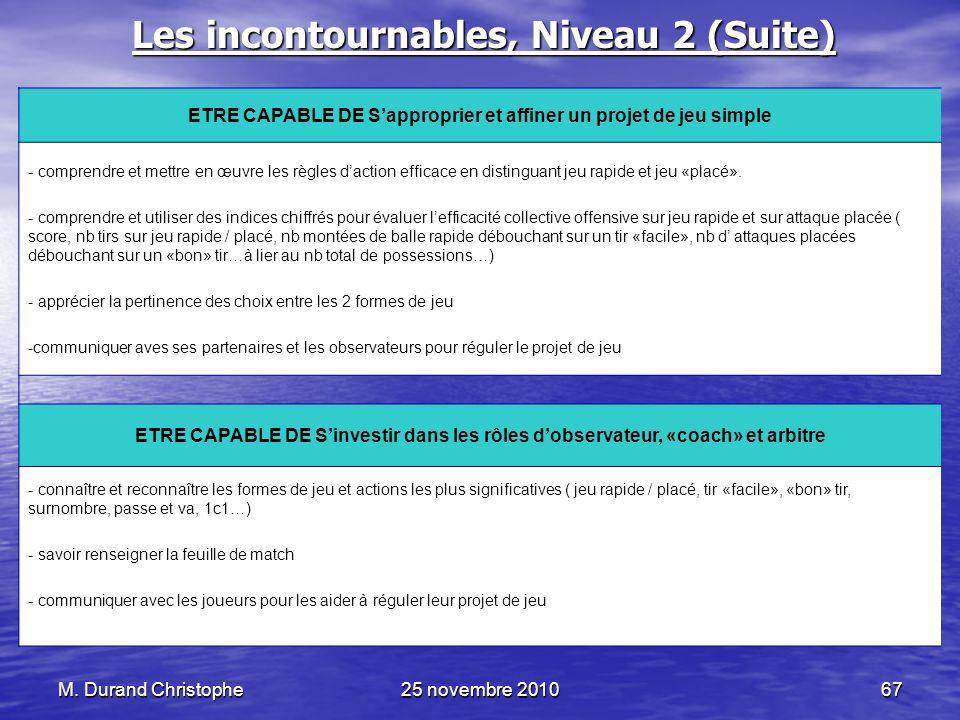 M. Durand Christophe25 novembre 201067 Les incontournables, Niveau 2 (Suite) ETRE CAPABLE DE Sapproprier et affiner un projet de jeu simple - comprend