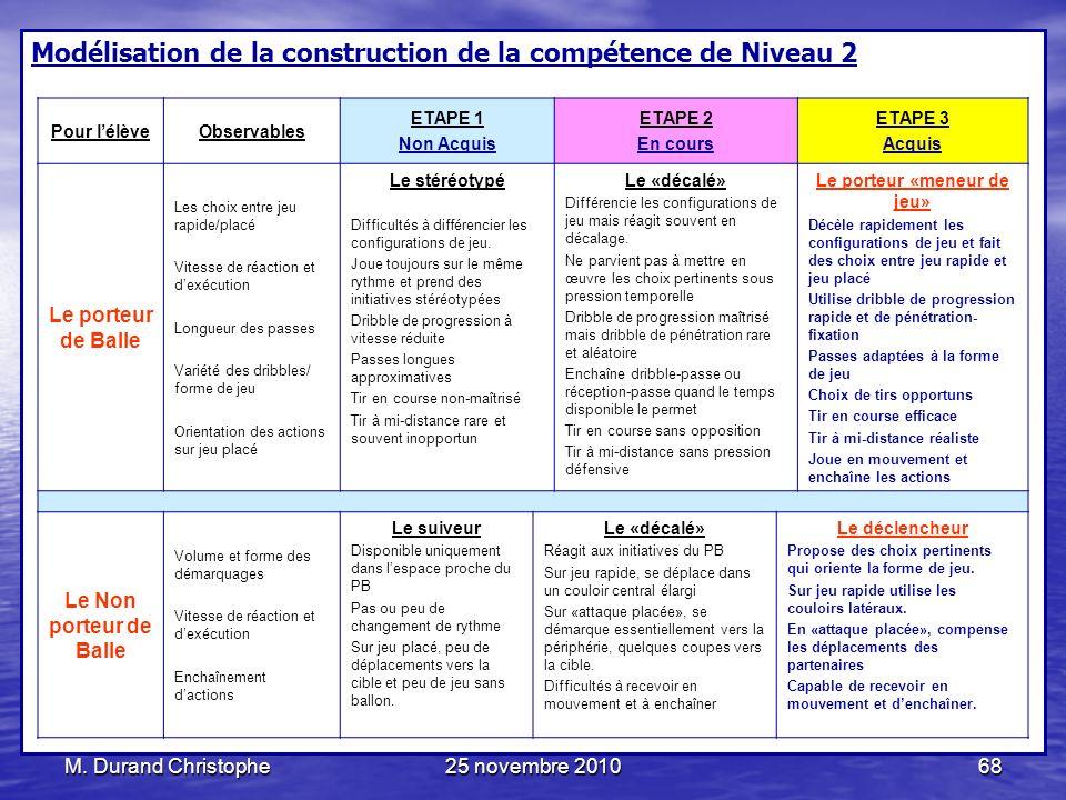 M. Durand Christophe25 novembre 201068 Modélisation de la construction de la compétence de Niveau 2 Pour lélèveObservables ETAPE 1 Non Acquis ETAPE 2
