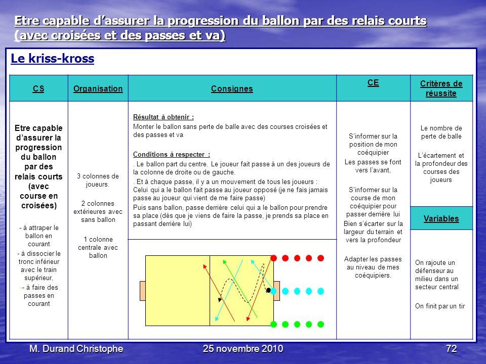 M. Durand Christophe25 novembre 201072 Le kriss-kross CSOrganisationConsignes CE Critères de réussite Etre capable dassurer la progression du ballon p