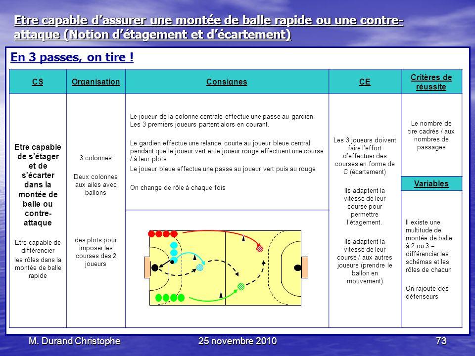 M. Durand Christophe25 novembre 201073 En 3 passes, on tire ! CSOrganisationConsignesCE Critères de réussite Etre capable de sétager et de s'écarter d