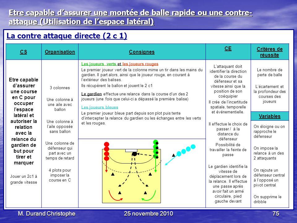 M. Durand Christophe25 novembre 201075 La contre attaque directe (2 c 1) CSOrganisationConsignes CE Critères de réussite Etre capable dassurer une cou