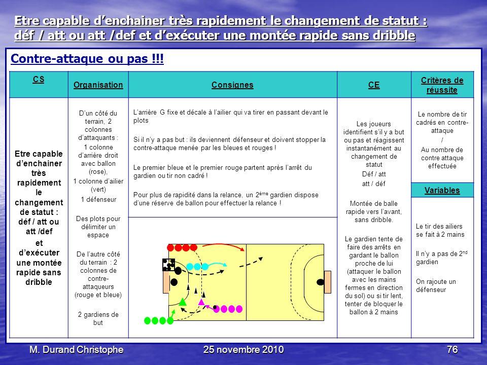 M. Durand Christophe25 novembre 201076 Contre-attaque ou pas !!! CS OrganisationConsignesCE Critères de réussite Etre capable denchainer très rapideme