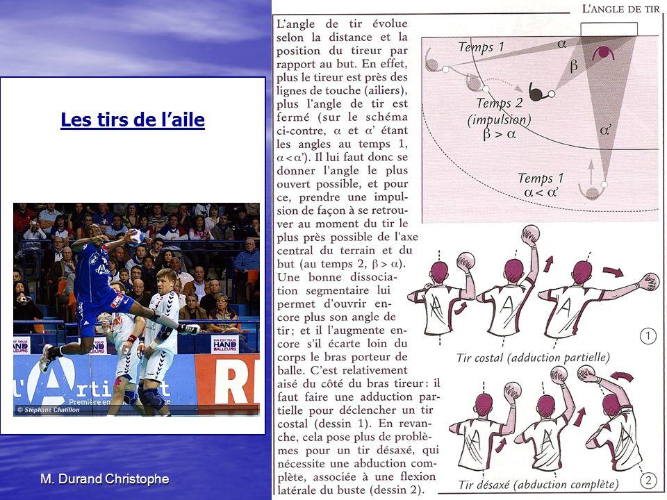 M. Durand Christophe25 novembre 201077 Les tirs de laile