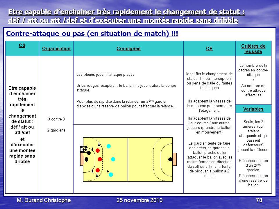 M. Durand Christophe25 novembre 201078 Contre-attaque ou pas (en situation de match) !!! CS OrganisationConsignesCE Critères de réussite Etre capable