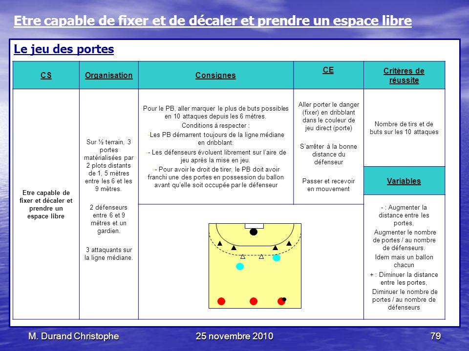 M. Durand Christophe25 novembre 201079 Le jeu des portes CSOrganisationConsignes CE Critères de réussite Etre capable de fixer et décaler et prendre u