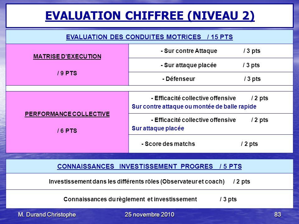 M. Durand Christophe25 novembre 201083 EVALUATION DES CONDUITES MOTRICES / 15 PTS MATRISE DEXECUTION / 9 PTS - Sur contre Attaque / 3 pts - Sur attaqu