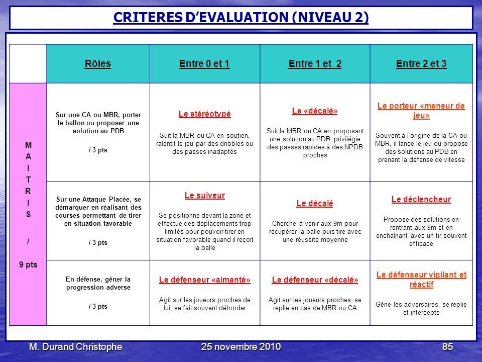 M. Durand Christophe25 novembre 201085 RôlesEntre 0 et 1Entre 1 et 2Entre 2 et 3 M A I T R I S / 9 pts Sur une CA ou MBR, porter le ballon ou proposer