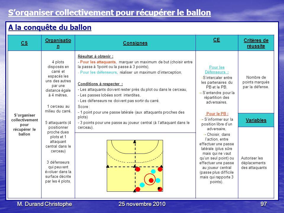 M. Durand Christophe25 novembre 201097 A la conquête du ballon CS Organisatio n Consignes CE Critères de réussite Sorganiser collectivement pour récup
