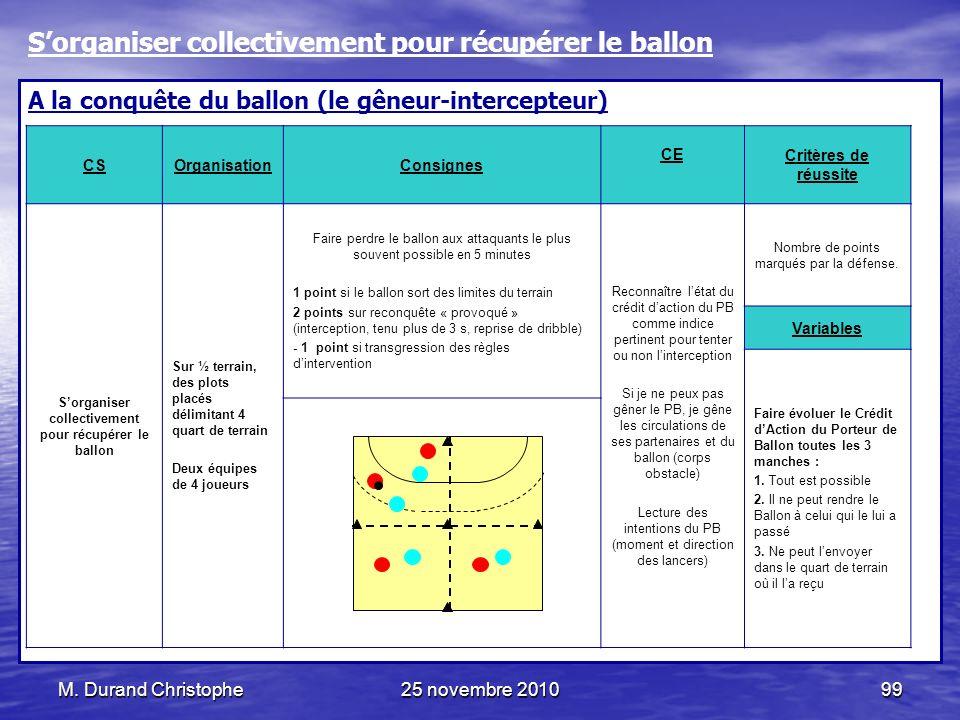 M. Durand Christophe25 novembre 201099 A la conquête du ballon (le gêneur-intercepteur) CSOrganisationConsignes CE Critères de réussite Sorganiser col
