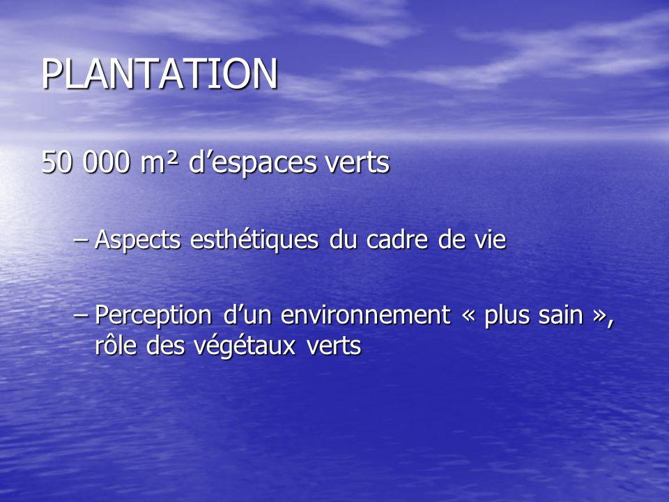 PLANTATION 50 000 m² despaces verts –Aspects esthétiques du cadre de vie –Perception dun environnement « plus sain », rôle des végétaux verts