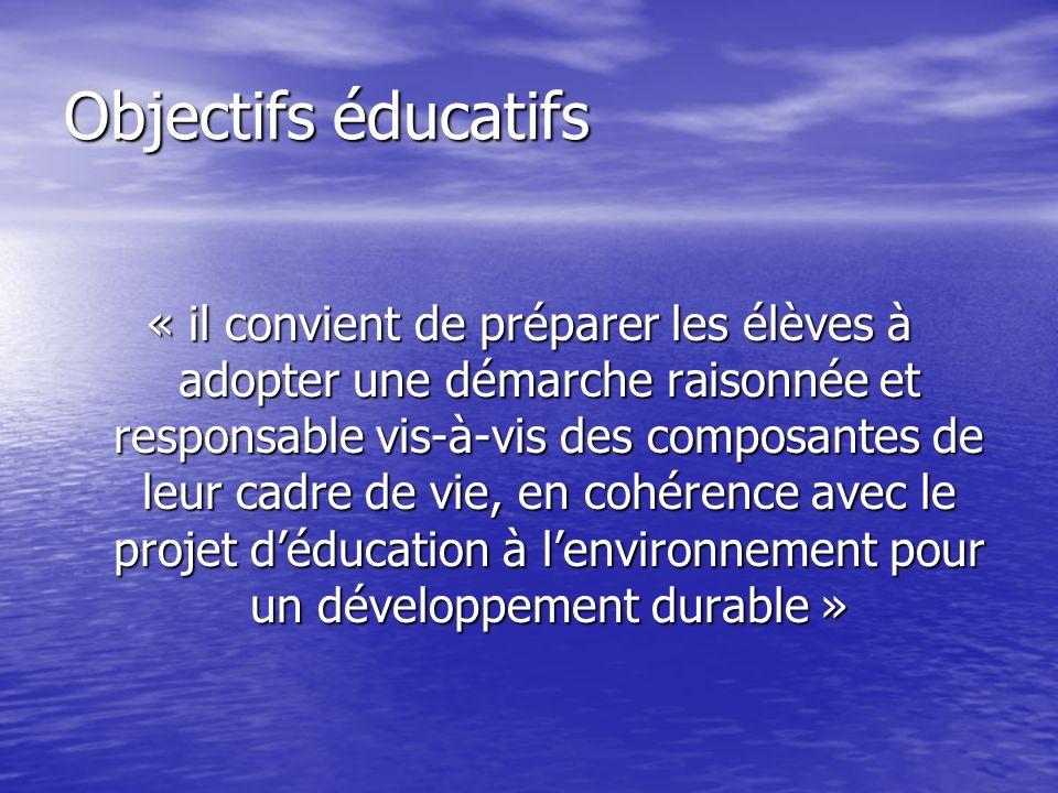 Objectifs éducatifs « il convient de préparer les élèves à adopter une démarche raisonnée et responsable vis-à-vis des composantes de leur cadre de vi