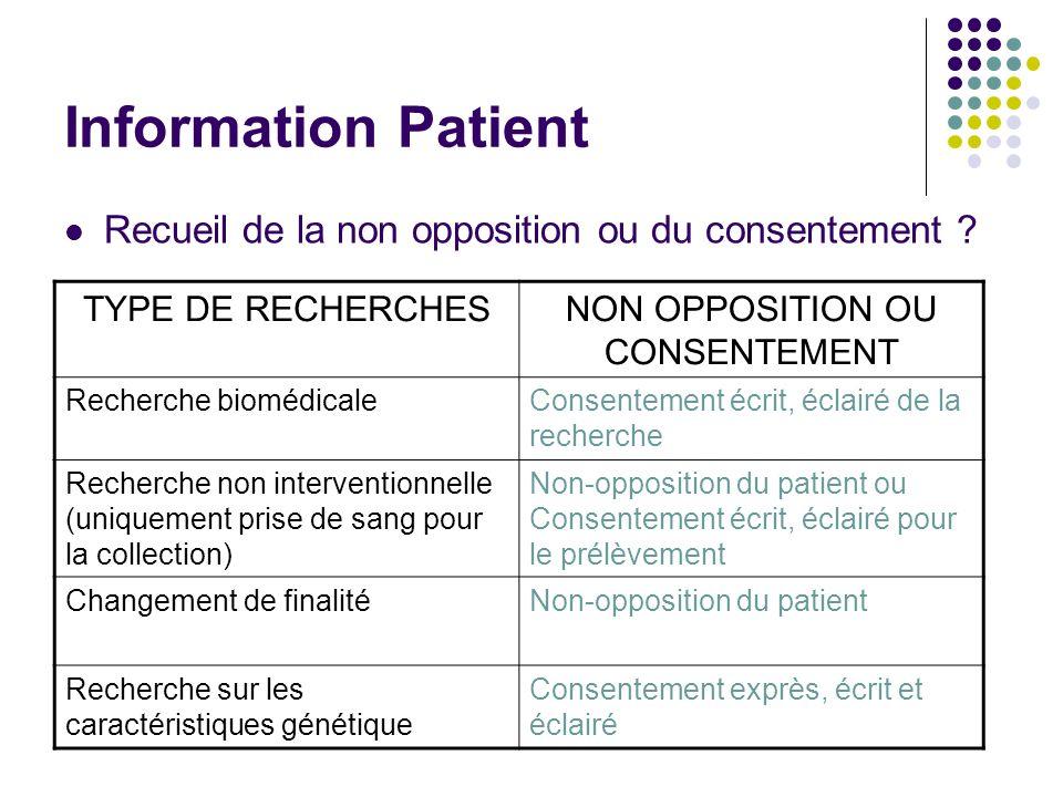 Information Patient Recueil de la non opposition ou du consentement ? TYPE DE RECHERCHESNON OPPOSITION OU CONSENTEMENT Recherche biomédicaleConsenteme