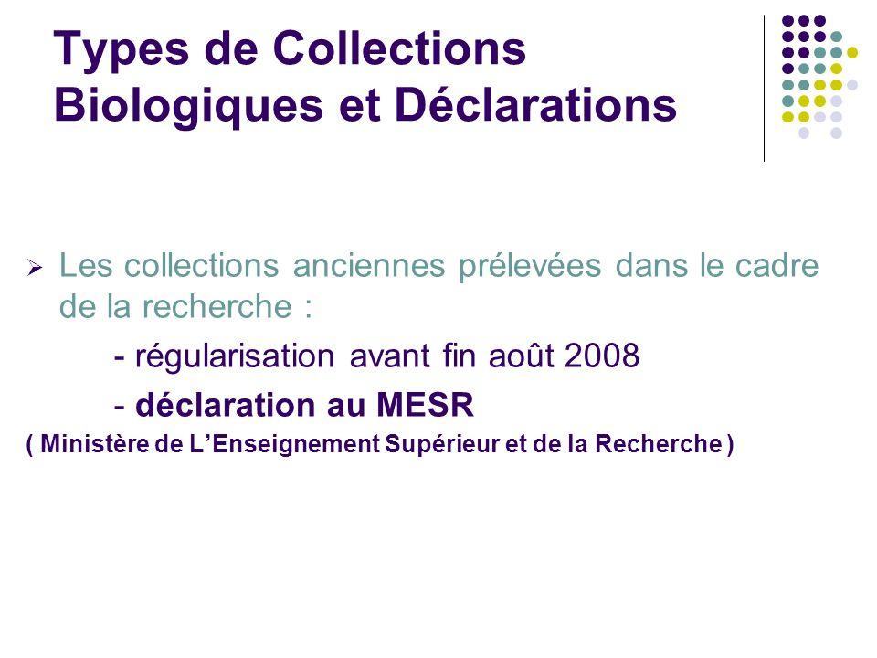 Types de Collections Biologiques et Déclarations Les collections anciennes prélevées dans le cadre de la recherche : - régularisation avant fin août 2