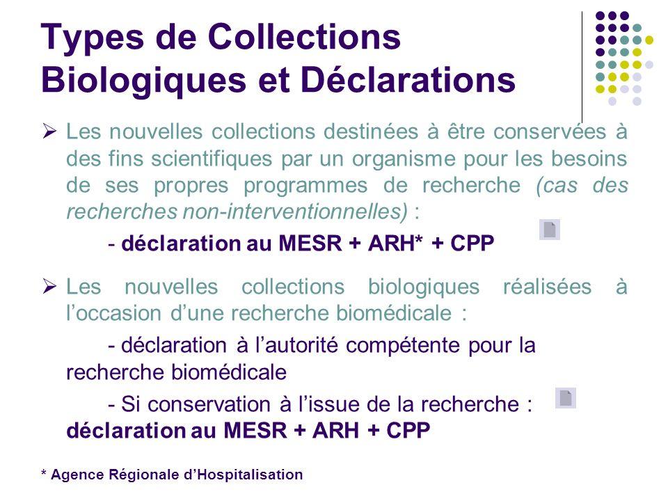 Types de Collections Biologiques et Déclarations Les nouvelles collections destinées à être conservées à des fins scientifiques par un organisme pour