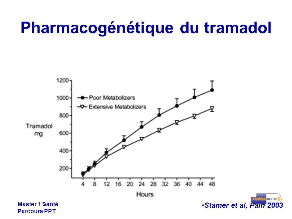 Master 1 Santé Parcours PPT Pharmacogénétique du tramadol Stamer et al, Pain 2003