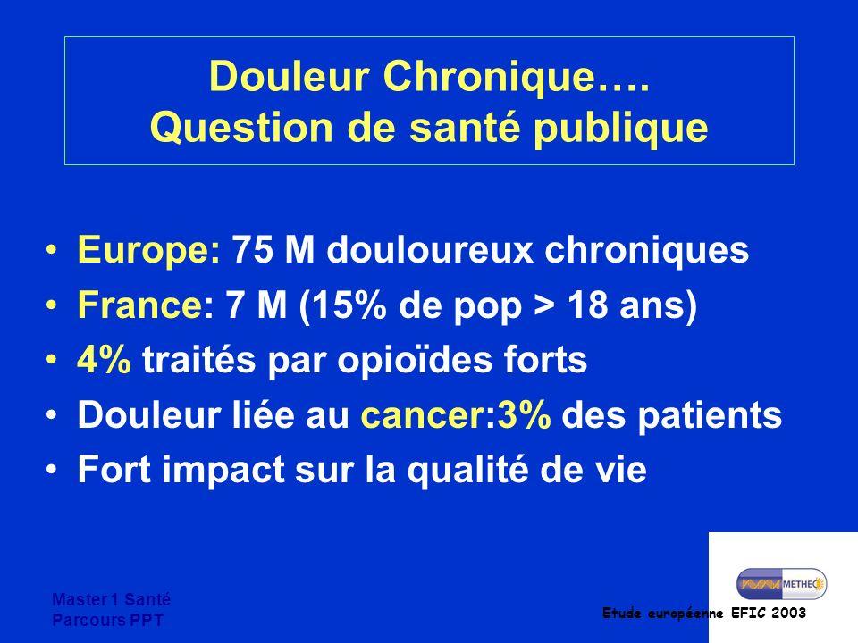 Master 1 Santé Parcours PPT Douleur chronique et traitement 34% des douloureux sans traitement 20% nont jamais pris de traitement 50% ont des traitements ciblés -19% opioïdes faibles - 4% opioïdes forts Etude européenne EFIC 2003