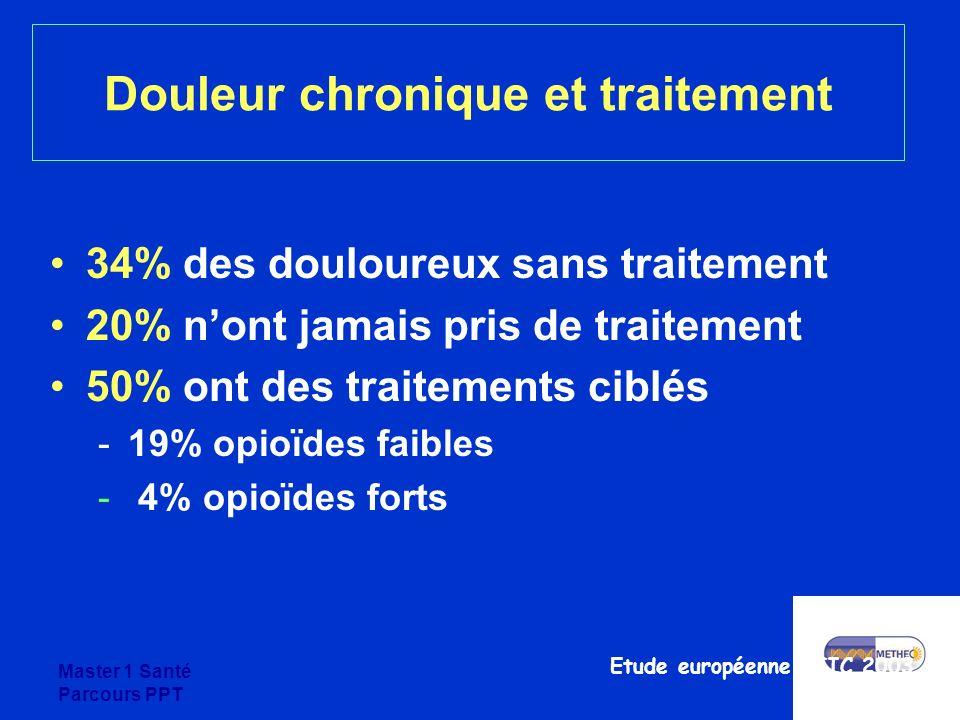 Master 1 Santé Parcours PPT Douleur chronique et traitement 34% des douloureux sans traitement 20% nont jamais pris de traitement 50% ont des traiteme