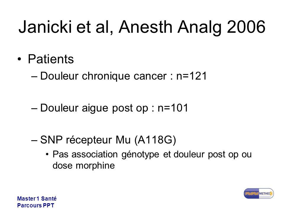 Master 1 Santé Parcours PPT Janicki et al, Anesth Analg 2006 Patients –Douleur chronique cancer : n=121 –Douleur aigue post op : n=101 –SNP récepteur