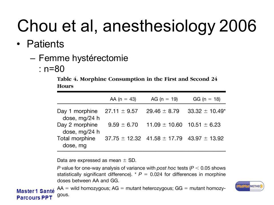 Master 1 Santé Parcours PPT Chou et al, anesthesiology 2006 Patients –Femme hystérectomie : n=80