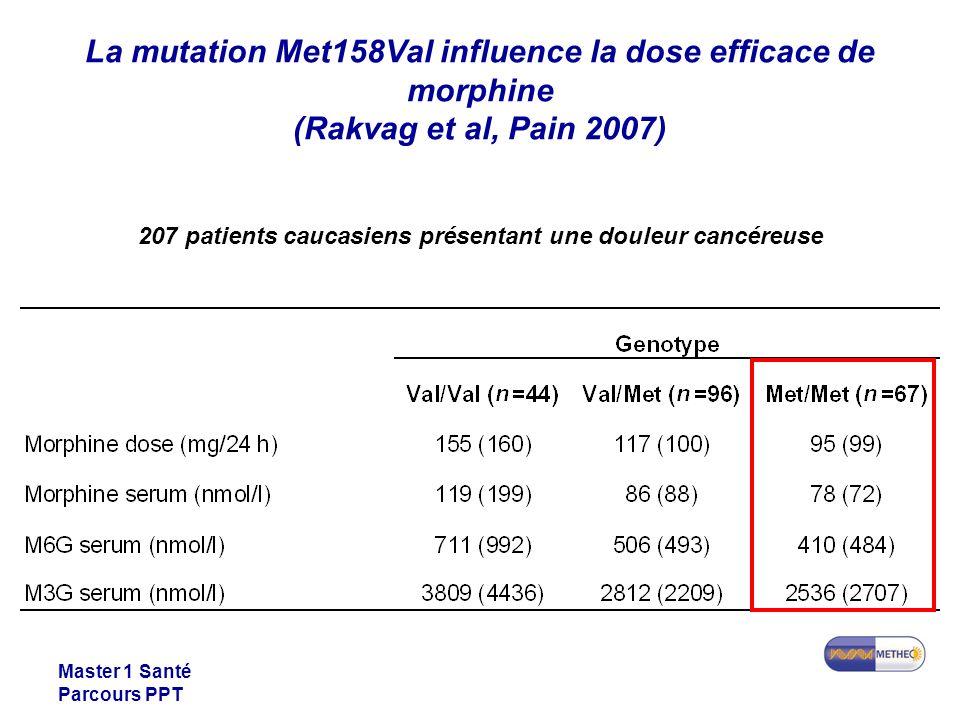 Master 1 Santé Parcours PPT La mutation Met158Val influence la dose efficace de morphine (Rakvag et al, Pain 2007) 207 patients caucasiens présentant