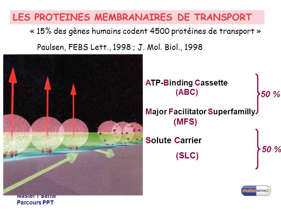 Master 1 Santé Parcours PPT LES PROTEINES MEMBRANAIRES DE TRANSPORT « 15% des gènes humains codent 4500 protéines de transport » Paulsen, FEBS Lett., 1998 ; J.