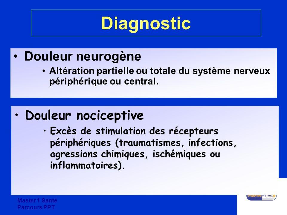 Master 1 Santé Parcours PPT Diagnostic Douleur neurogène Altération partielle ou totale du système nerveux périphérique ou central. Douleur nociceptiv