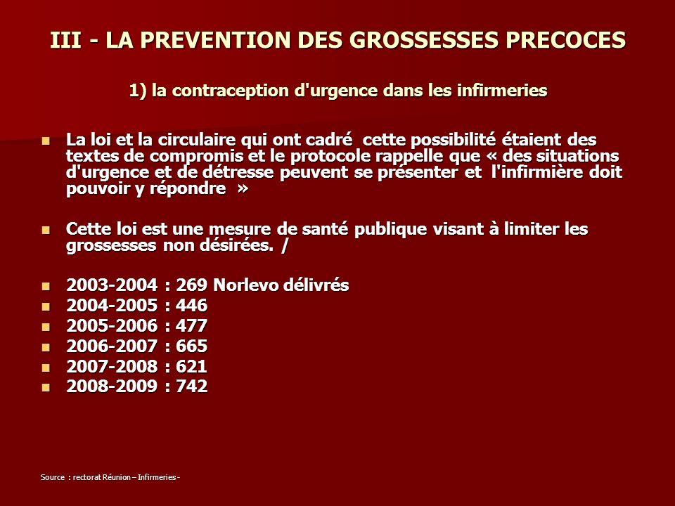III - LA PREVENTION DES GROSSESSES PRECOCES 1) la contraception d'urgence dans les infirmeries La loi et la circulaire qui ont cadré cette possibilité