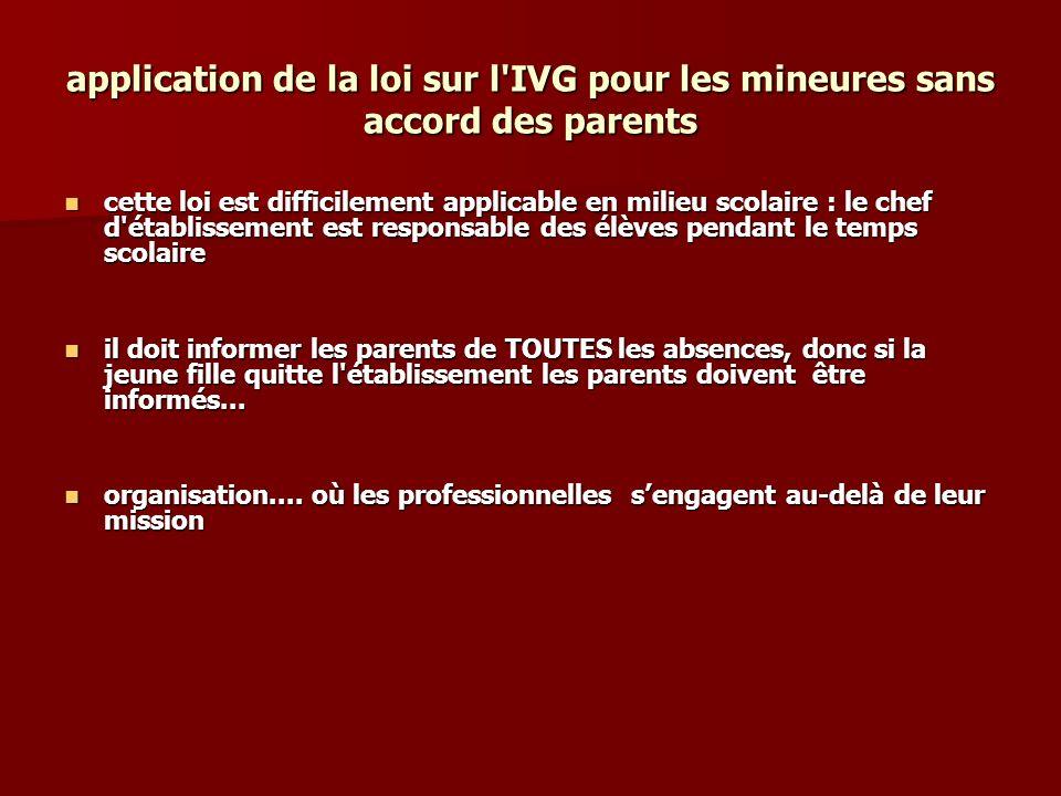 application de la loi sur l'IVG pour les mineures sans accord des parents cette loi est difficilement applicable en milieu scolaire : le chef d'établi