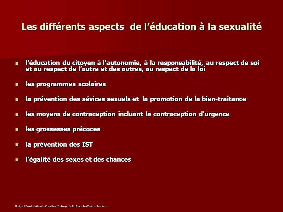 Les différents aspects de léducation à la sexualité l'éducation du citoyen à l'autonomie, à la responsabilité, au respect de soi et au respect de laut