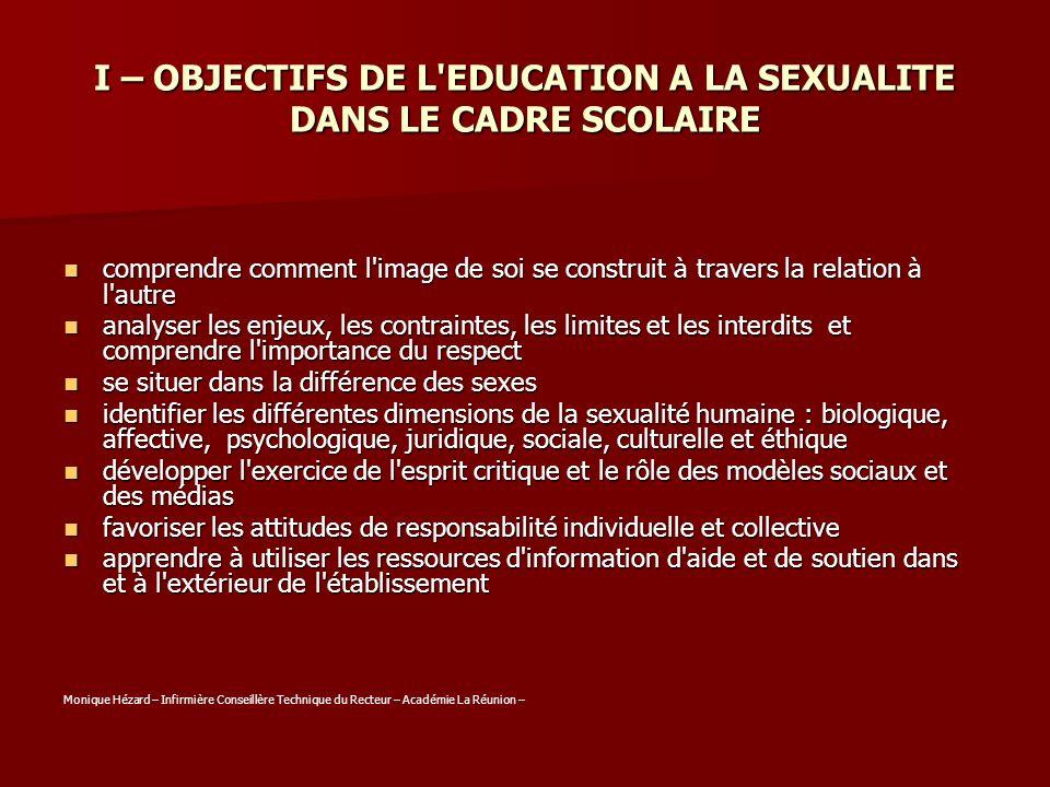 I – OBJECTIFS DE L'EDUCATION A LA SEXUALITE DANS LE CADRE SCOLAIRE comprendre comment l'image de soi se construit à travers la relation à l'autre comp
